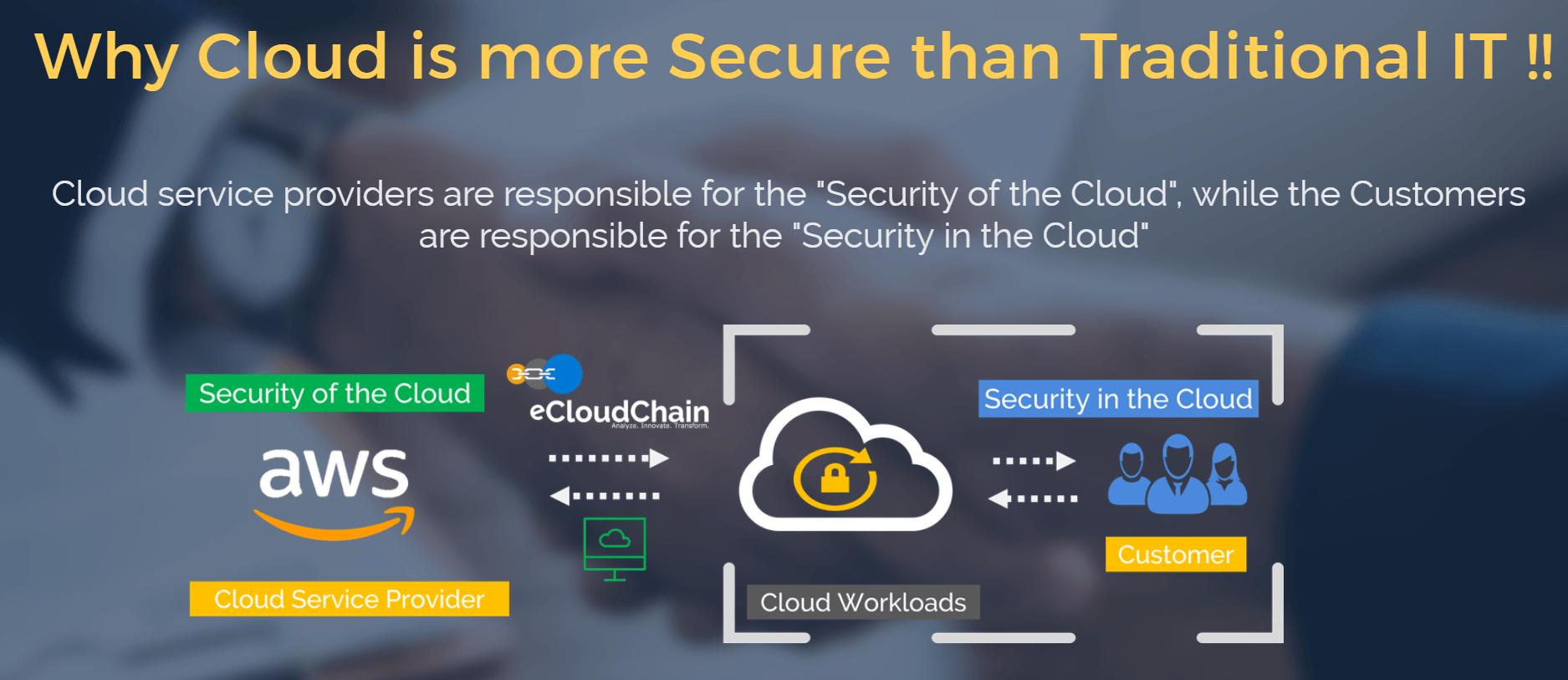 eCloudChain Cloud Security