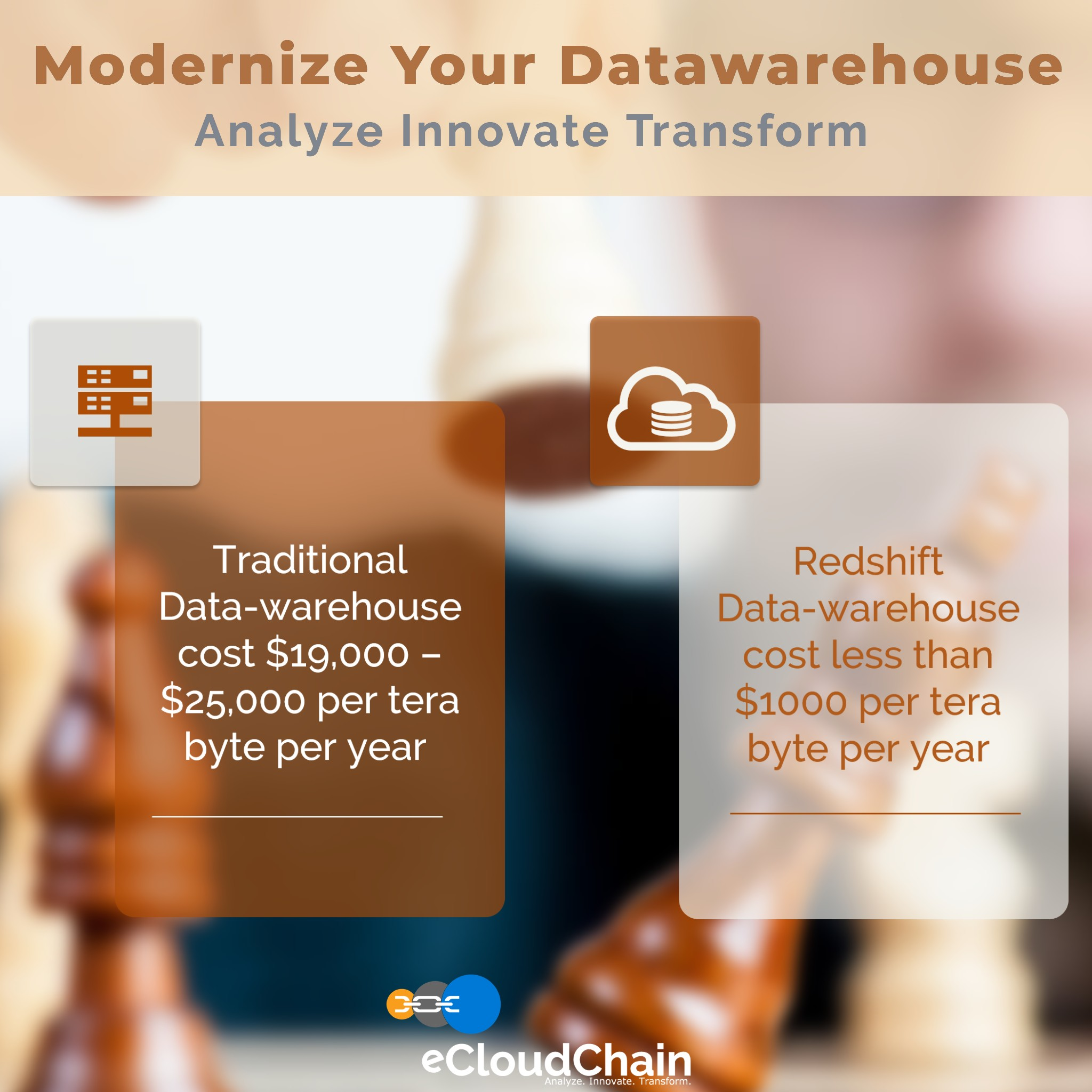 eCloud Datawarehouse