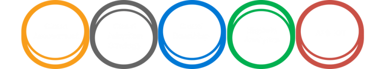 eCloudChain Cloud Consulting