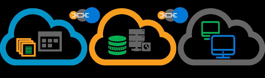 eCloudChain Migration Cloud