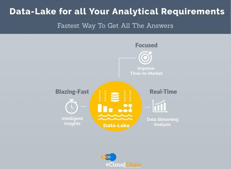 eCloudChain Data-Lake Solution
