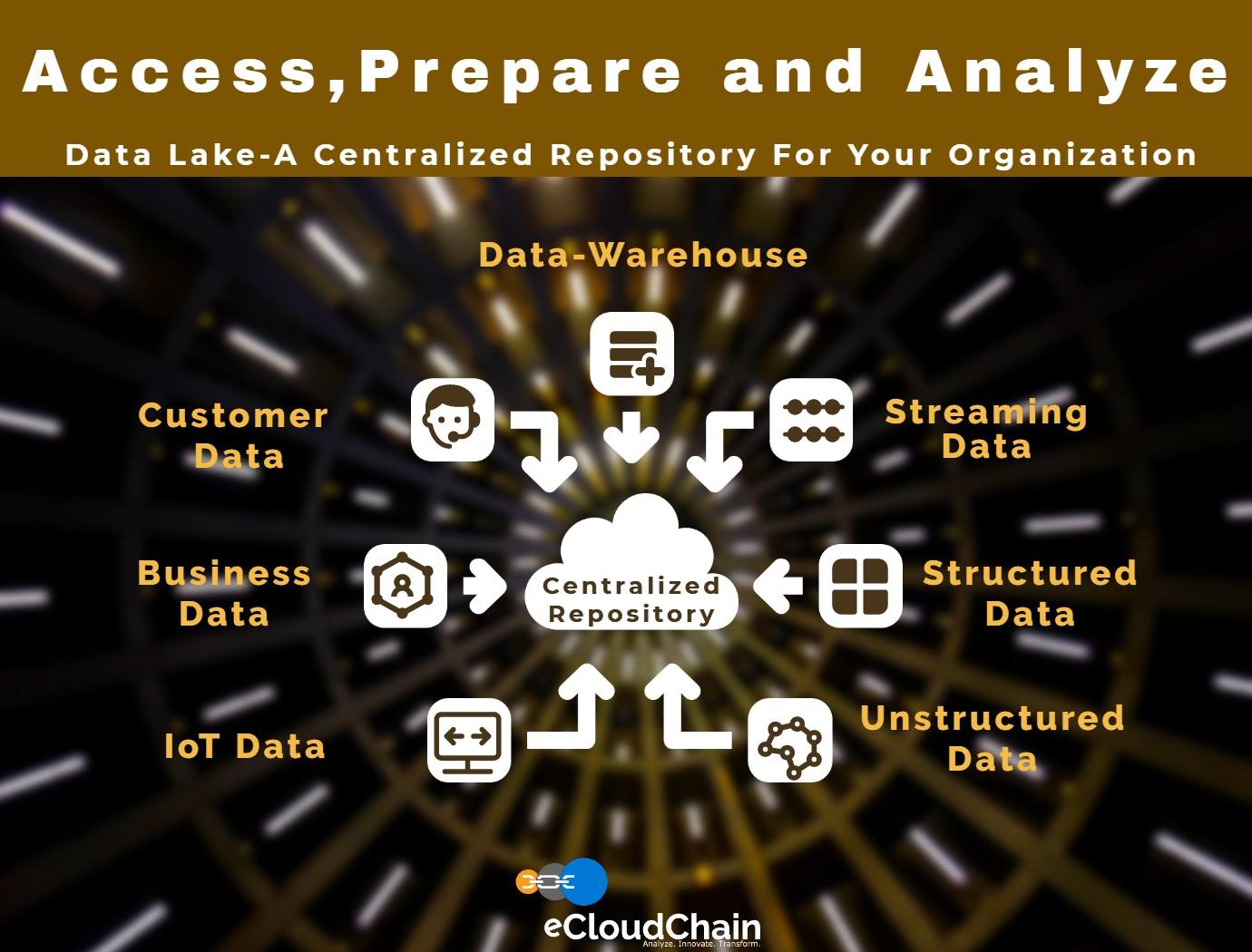 eCloudChain Data-Lake Solutions