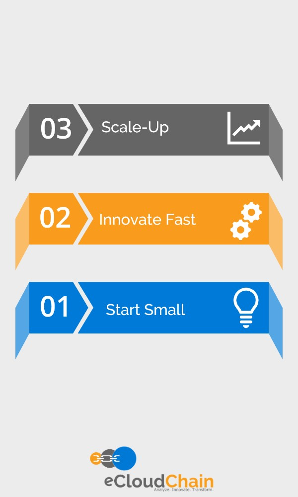 eCloud Scale Up