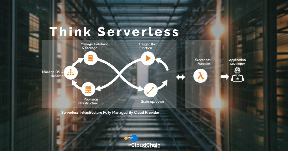Featured Image – Think Serverless