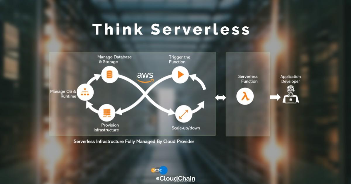 Featured Image – Think Serverless